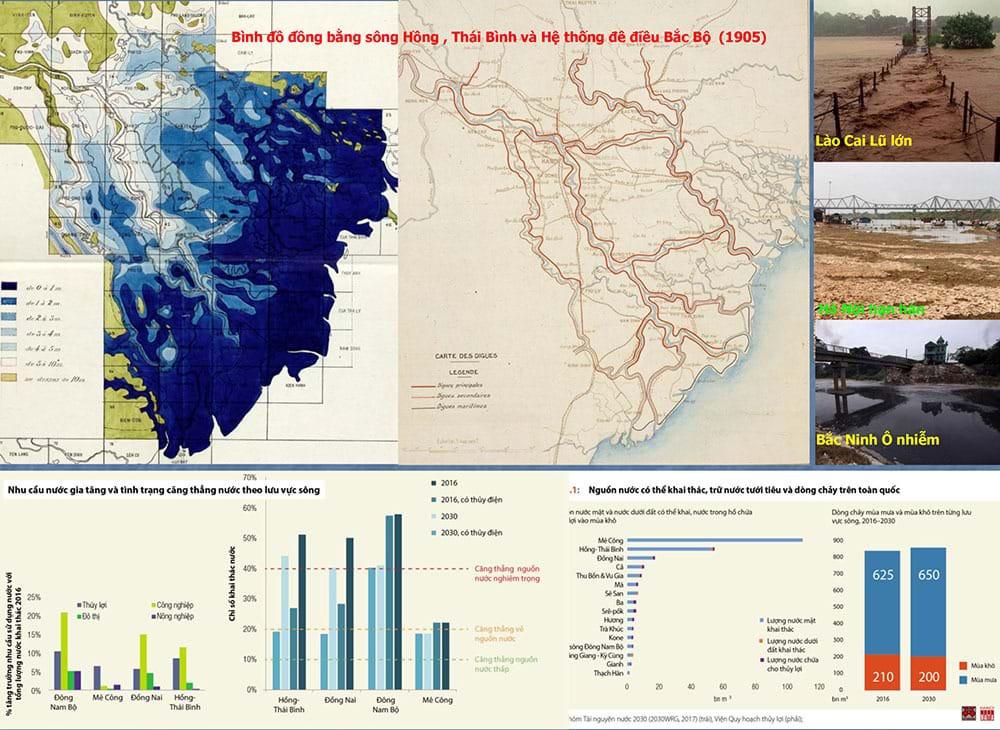 ản đồ thực hiện năm 1905. Sau hơn 100 năm sông Hồng không chỉ có lũ lụt mà còn đối mặt với thách thức khô hoá, ô nhiễm và biến đổi địa hình do khai thác cát, sỏi, đất lòng sông và bên sông… Những tư liệu không thấy đề cập trong các tài liệu quy hoạch các loại.