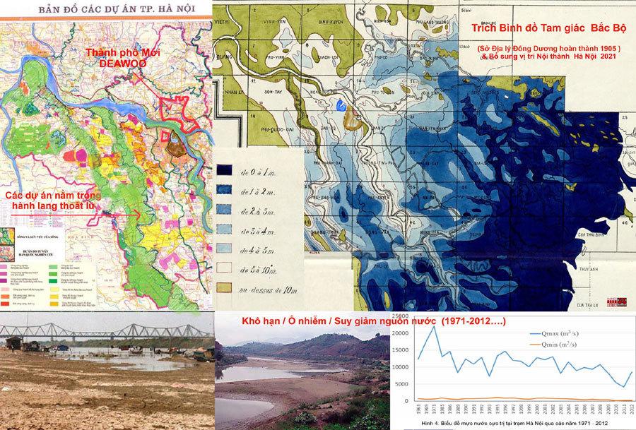 Bản đồ các dự án Hà Nội cấp vào vùng thoát lũ chiếm dụng không gian trữ nước đã được các chuyên gia địa lý và thủy lợi nghiên cứu từ đầu thế kỷ 20. Sông Hồng đối mặt với các thách thức thiên tai và nhân tai.