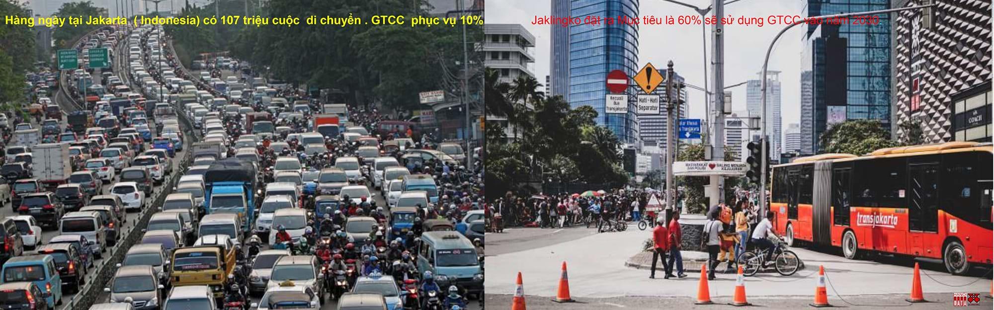 Hình ảnh Jakarta trước và sau thực hiện chương trình Jaklingk. Nguồn: Hanoidata & City Solution
