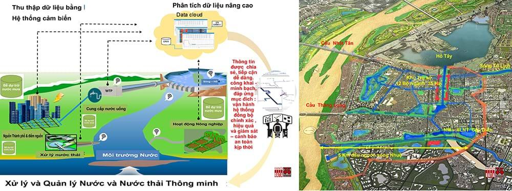 Hà Nội nên tập trung khoanh vùng xử lý thực nghiệm 5km đầu nguồn sông Nhuệ và thực nghiệm công ty quản lý nước, thay cho mô hình hành chính còn nhiều hạn chế như hiện tại