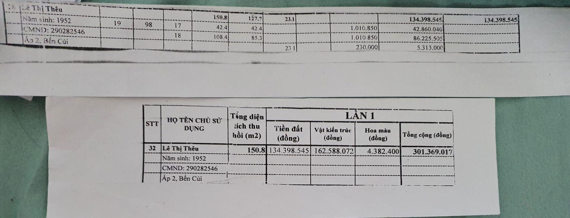 Bản chi tiết bồi thường của bà Thêu được chia làm 2 loại đất là đất ở nông thôn và đất trồng cây lâu năm (bản này không có ngày tháng năm, không có con dấu, cũng không có chữ ký).