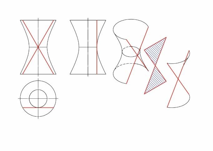 Giao của mặt phẳng với mặt hyperboloid một tầng tròn xoay trong trường hợp mặt phẳng song song với trục quay và cách trục một khoảng bằng bán kính vòng tròn họng - mặt phẳng tiếp xúc với mặt hyperboloid một tầng tròn xoay tại một điểm nằm trên vòng tròn họng.