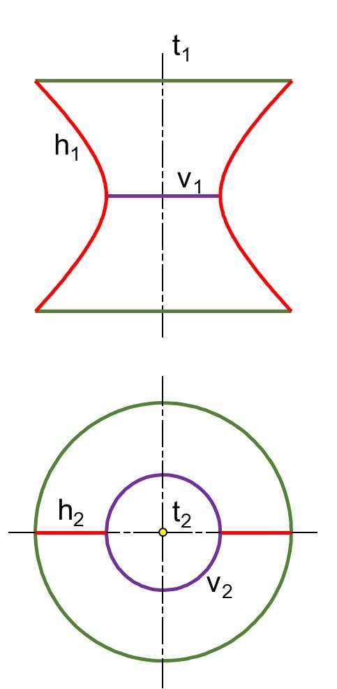 . Hình chiếu thẳng góc mặt hyperboloid một tầng tròn xoay tạo bởi một Hyperbol (h) quay quanh trục ảo t của nó