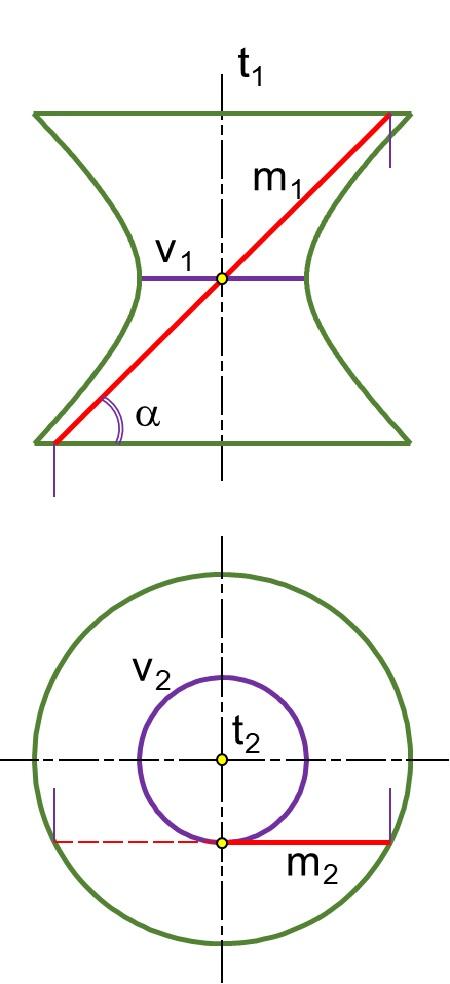 Hình chiếu thẳng góc mặt hyperboloid một tầng tròn xoay tạo bởi một đường mặt m quay quanh trục t chiếu bằng
