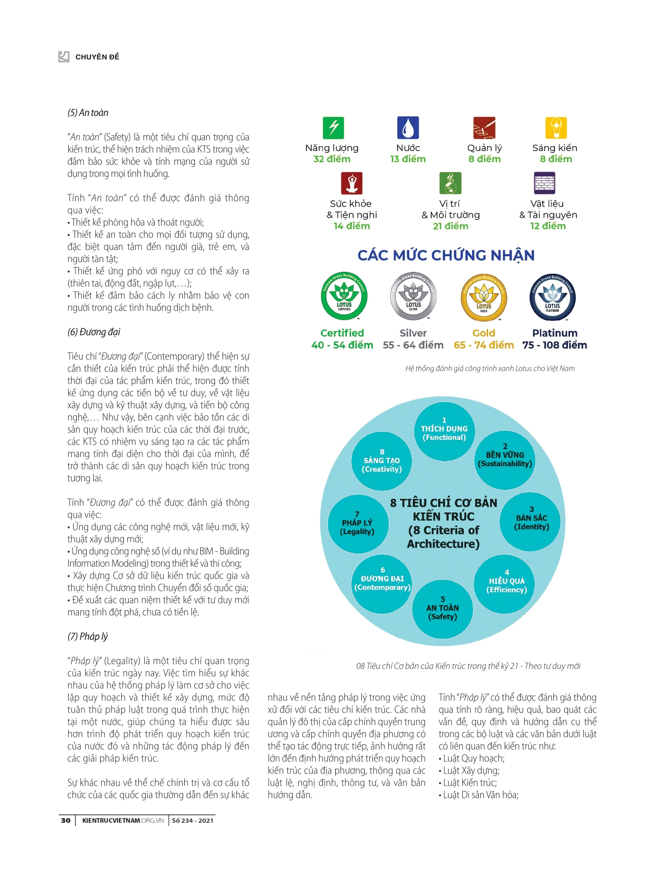 TCKTVN 234 P1_page-0030