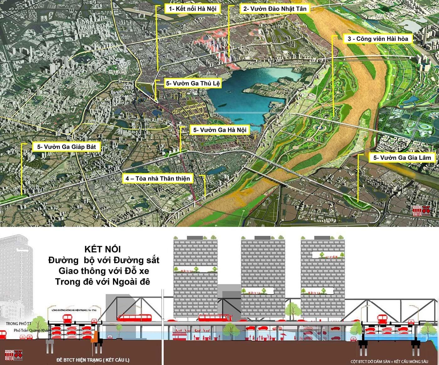 Đường bộ và đường sắt trên cao giải phóng mặt đất cho đường phố, không gian thương mại dịch vụ - tạo vốn đầu tư.  Các hà ga được giải phóng mặt đất để phát triển không gian Xanh – Vườn Nhà Ga