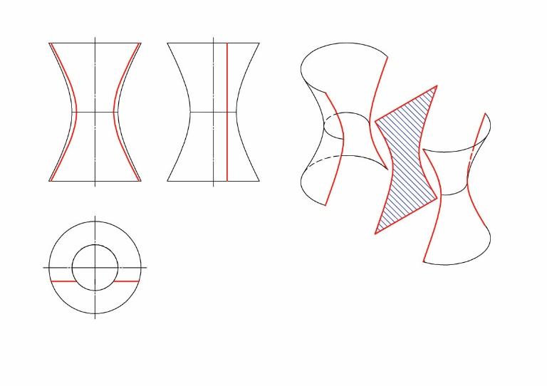 Giao của mặt phẳng với mặt hyperboloid một tầng tròn xoay trong trường hợp mặt phẳng chứa trục quay hoặc song song với trục quay (độ dốc 90) và cách trục một khoảng nhỏ hơn bán kính vòng tròn họng.