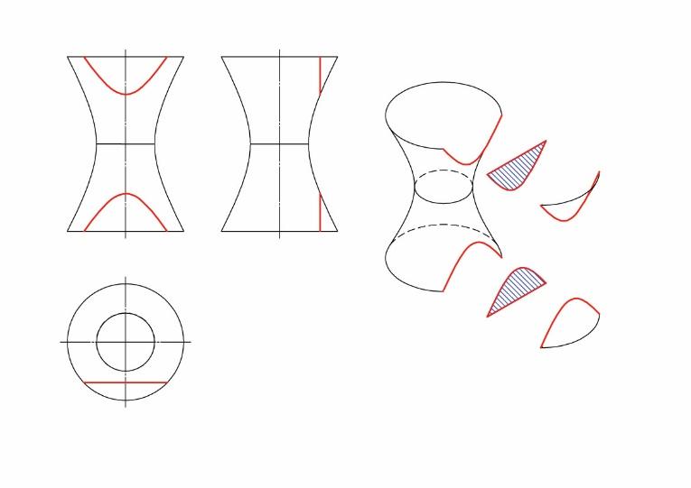 Giao của mặt phẳng với mặt hyperboloid một tầng tròn xoay trong trường hợp mặt phẳng song song với trục quay (độ dốc 90) và cách trục một khoảng lớn hơn bán kính vòng tròn họng.