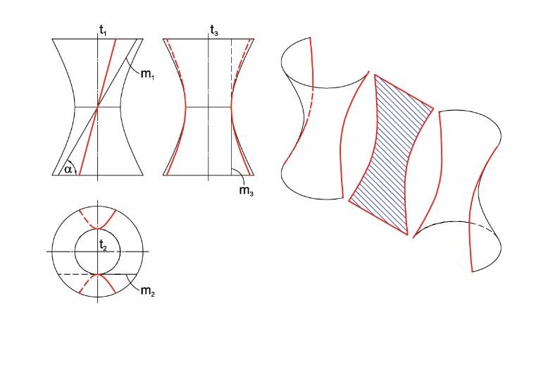 Giao của mặt phẳng với mặt hyperboloid một tầng tròn xoay trong trường hợp mặt phẳng xiên góc với trục quay và có độ dốc lớn hơn . Kí hiệu: m - đường sinh, t - trục quay,  - độ dốc của đường sinh.