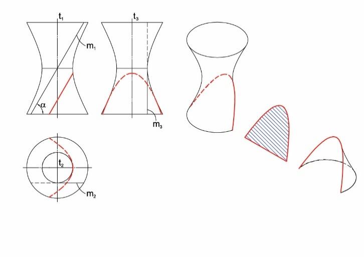 Các mặt phẳng có độ dốc bằng  và không chứa tâm đối xứng của mặt hyperboloid một tầng tròn xoay sẽ cắt mặt hyperboloid một tầng tròn xoay theo giao tuyến là một parabol.