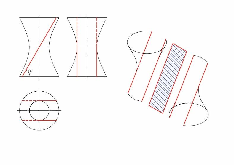Các mặt phẳng có độ dốc bằng  và chứa tâm đối xứng của mặt hyperboloid một tầng tròn xoay sẽ cắt mặt hyperboloid một tầng tròn xoay theo giao tuyến là một cặp đường thẳng song song - cặp đường sinh - tạo ra thiết diện hình chữ nhật.