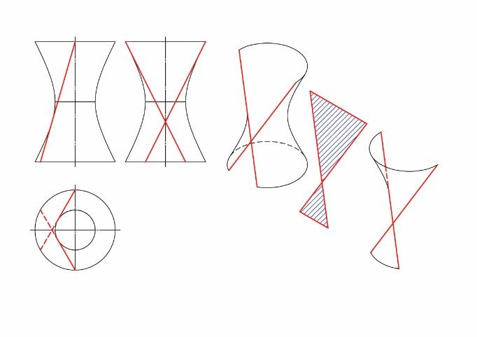 Giao của mặt phẳng với mặt hyperboloid một tầng tròn xoay trong trường hợp mặt phẳng bất kì chứa 2 đường sinh của mặt hyperboloid một tầng tròn xoay.