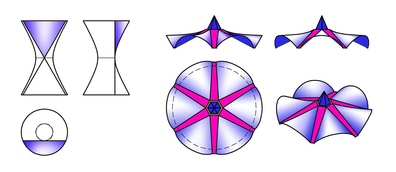 một mái che được tạo ra từ mặt hyperboloid một tầng tròn xoay che phủ một diện tích có dạng hình tròn bằng cách cắt ghép các mảnh của nó theo thiết diện tam giác kết hợp với các tấm phẳng đa giác.